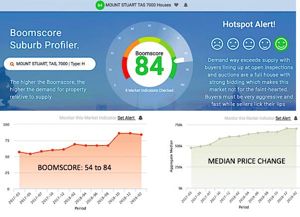 boomscore finding emerging hotspot