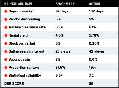 property market data on Halekulani in June 2014 SPI Magazine