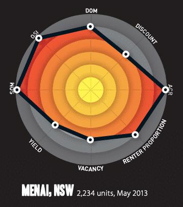 Menai spidermap from Sept 2013 SPI Magazine
