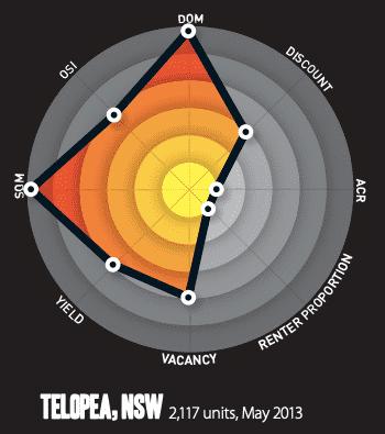 Telopea spidermap from Sept 2013 SPI Magazine