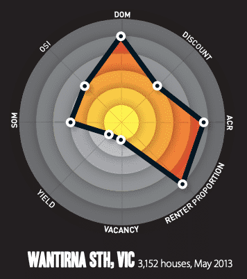 Wantirna spidermap from Sept 2013 SPI Mag